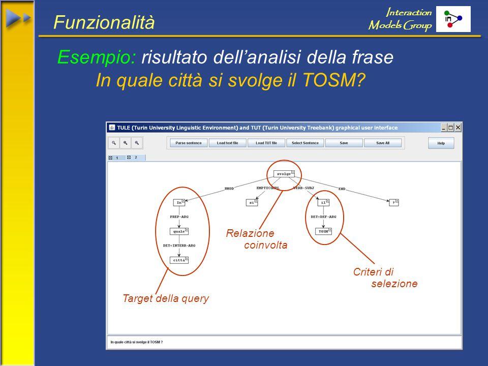 Funzionalità Esempio: risultato dellanalisi della frase In quale città si svolge il TOSM? Target della query Criteri di selezione Relazione coinvolta