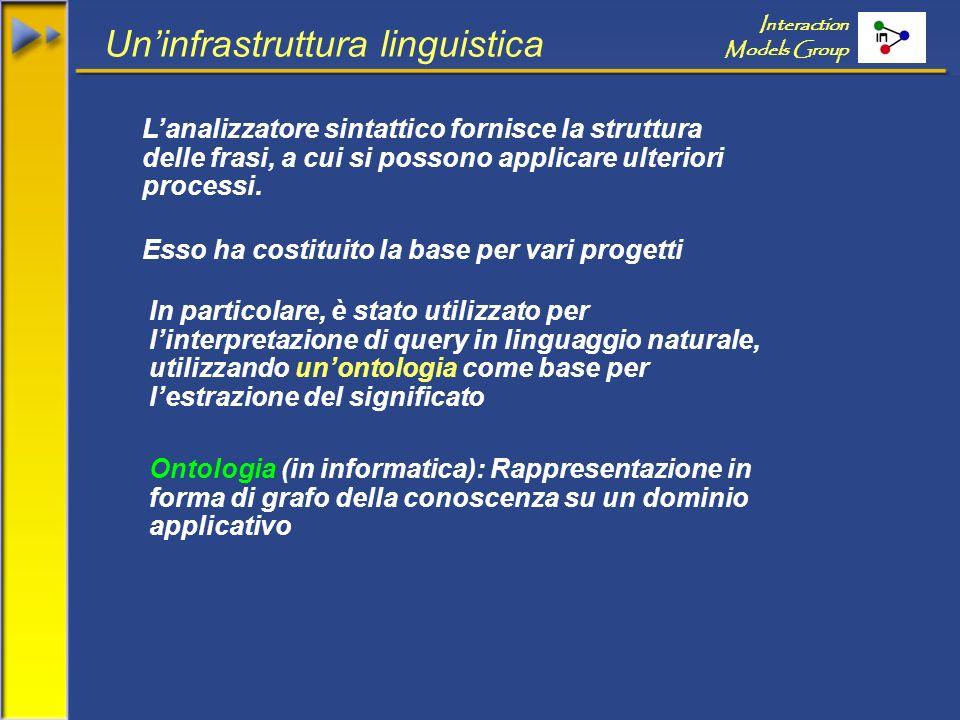 Uninfrastruttura linguistica Lanalizzatore sintattico fornisce la struttura delle frasi, a cui si possono applicare ulteriori processi.