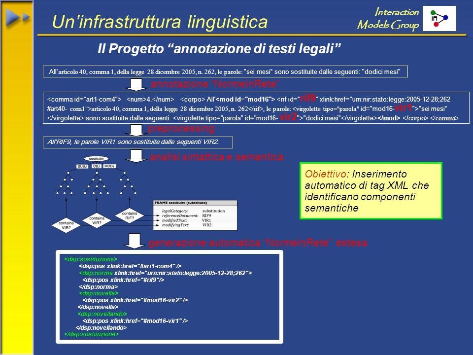 Interaction Models Group Uninfrastruttura linguistica Il Progetto annotazione di testi legali All articolo 40, comma 1, della legge 28 dicembre 2005, n.