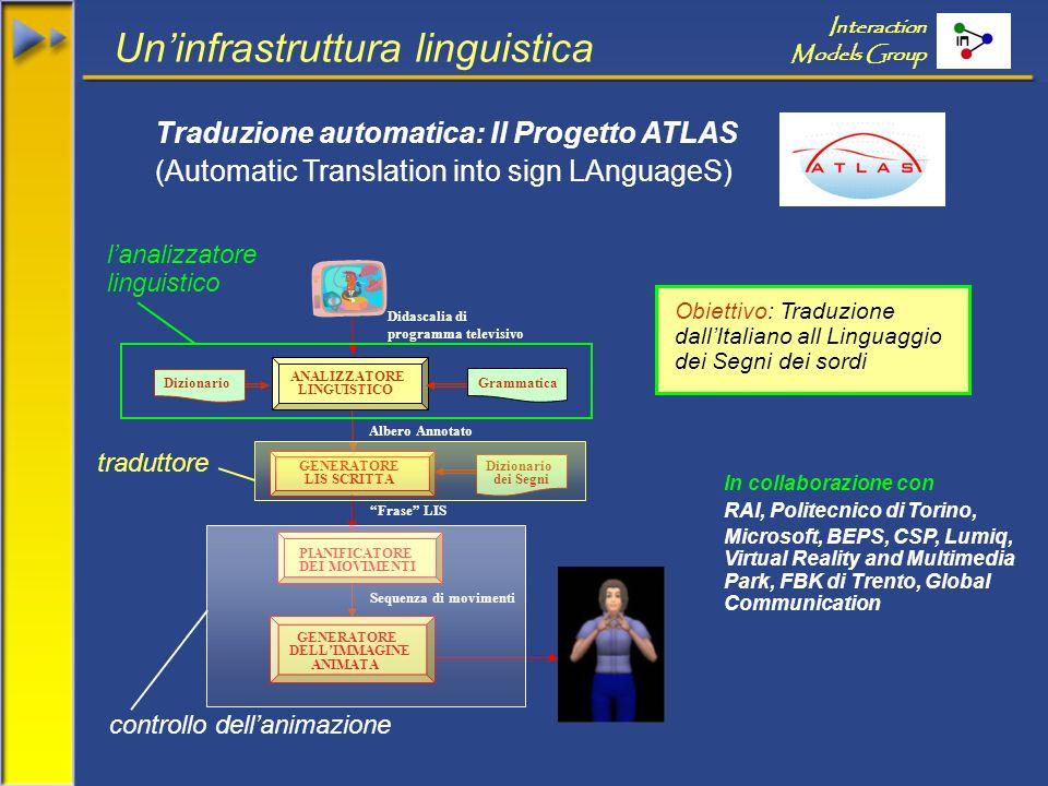 Interaction Models Group Uninfrastruttura linguistica Traduzione automatica: Il Progetto ATLAS (Automatic Translation into sign LAnguageS) Albero Anno