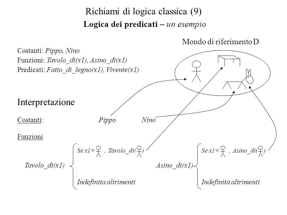 Logica dei predicati – un esempio Richiami di logica classica (9) Costanti: Pippo, Nino Funzioni: Tavolo_di(x1), Asino_di(x1) Predicati: Fatto_di_legno(x1), Vivente(x1) Mondo di riferimento D Interpretazione PippoNinoCostanti: Funzioni Tavolo_di(x1) Se x1=,Tavolo_di( ) Indefinita altrimenti Asino_di(x1) Se x1=,Asino_di( ) Indefinita altrimenti