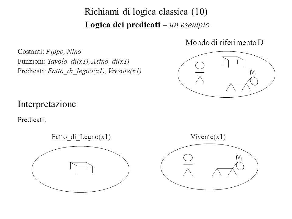 Logica dei predicati – un esempio Richiami di logica classica (10) Costanti: Pippo, Nino Funzioni: Tavolo_di(x1), Asino_di(x1) Predicati: Fatto_di_legno(x1), Vivente(x1) Mondo di riferimento D Interpretazione Predicati: Fatto_di_Legno(x1)Vivente(x1)