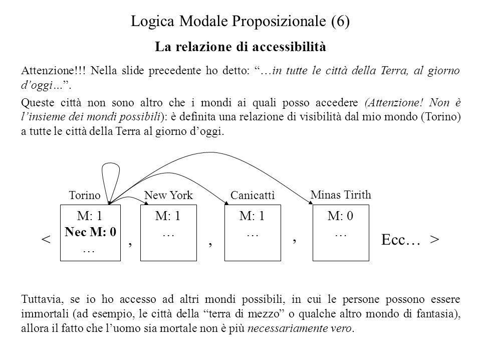 La relazione di accessibilità Logica Modale Proposizionale (6) Attenzione!!.