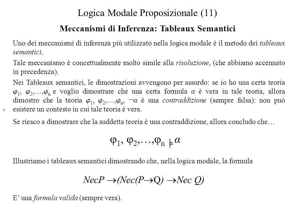 Logica Modale Proposizionale (11) Meccanismi di Inferenza: Tableaux Semantici Uno dei meccanismi di inferenza più utilizzato nella logica modale è il metodo dei tableaux semantici.