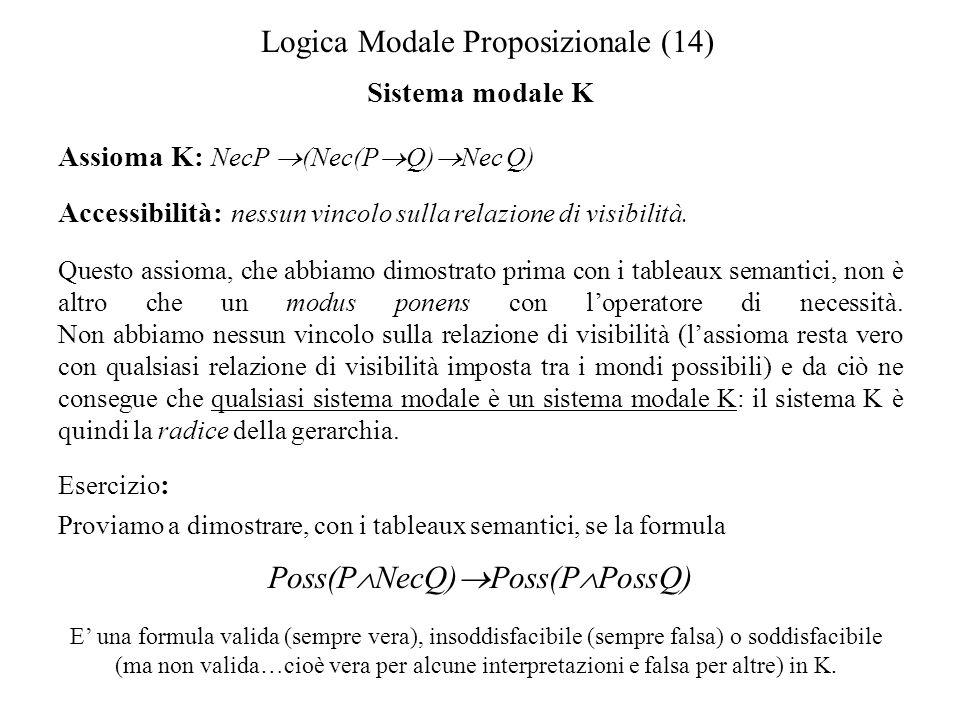 Logica Modale Proposizionale (14) Sistema modale K Assioma K: NecP (Nec(P Q) Nec Q) Accessibilità: nessun vincolo sulla relazione di visibilità.