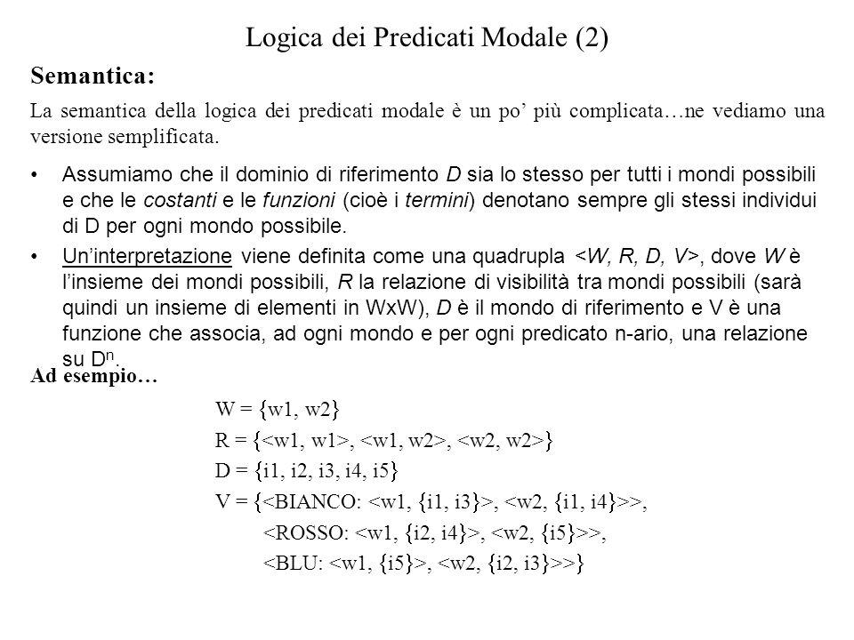 Semantica: Logica dei Predicati Modale (2) La semantica della logica dei predicati modale è un po più complicata…ne vediamo una versione semplificata.