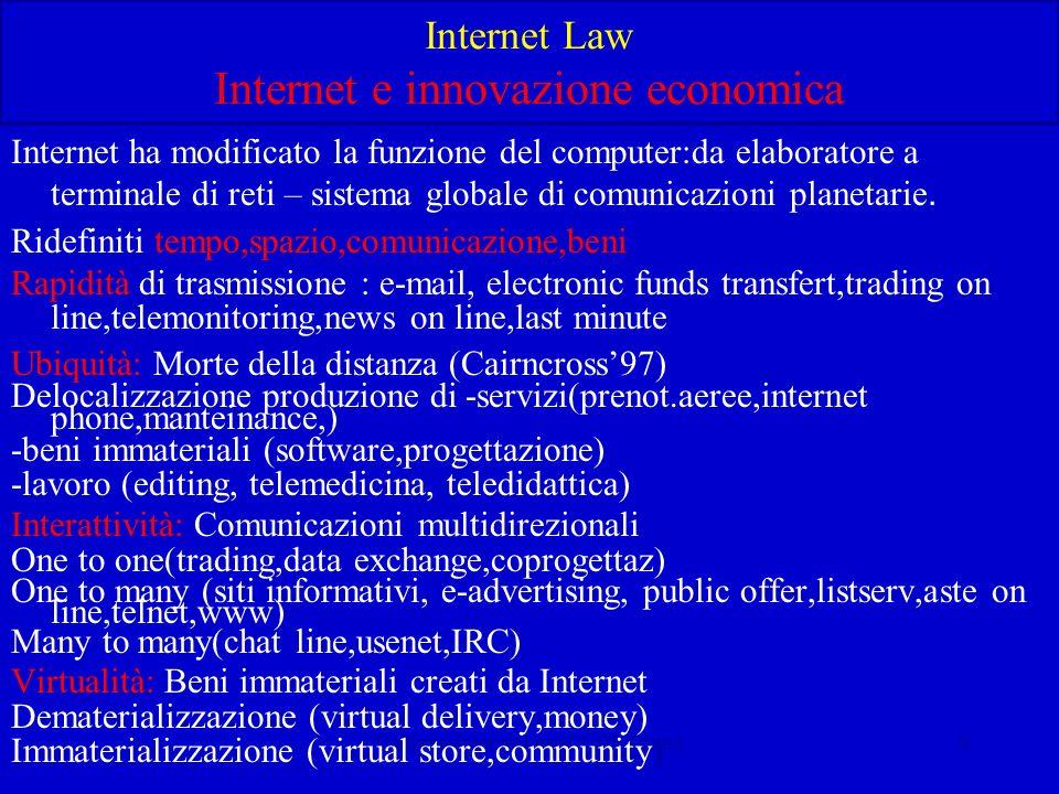Calliano-Internet Law-CUCE Torino9 Internet Law Cyberspace Law Libertà/sovranità sugli spazi sovranazionali: -Spazio aereo:Sovranità naz.Conv.Chicago44 -Piattaforma continent.