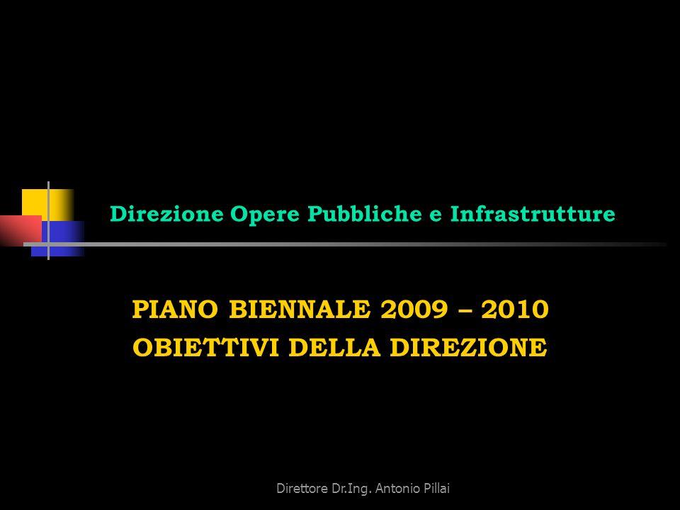 Direttore Dr.Ing. Antonio Pillai Direzione Opere Pubbliche e Infrastrutture PIANO BIENNALE 2009 – 2010 OBIETTIVI DELLA DIREZIONE