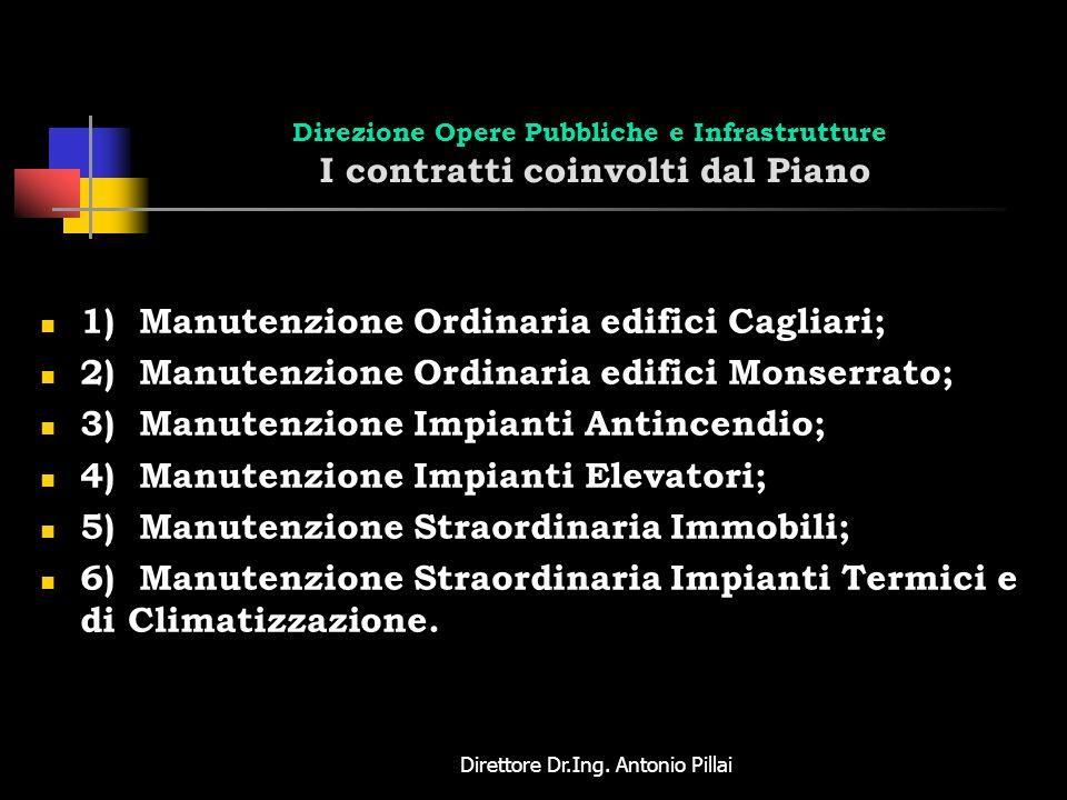 Direttore Dr.Ing. Antonio Pillai Direzione Opere Pubbliche e Infrastrutture I contratti coinvolti dal Piano 1) Manutenzione Ordinaria edifici Cagliari