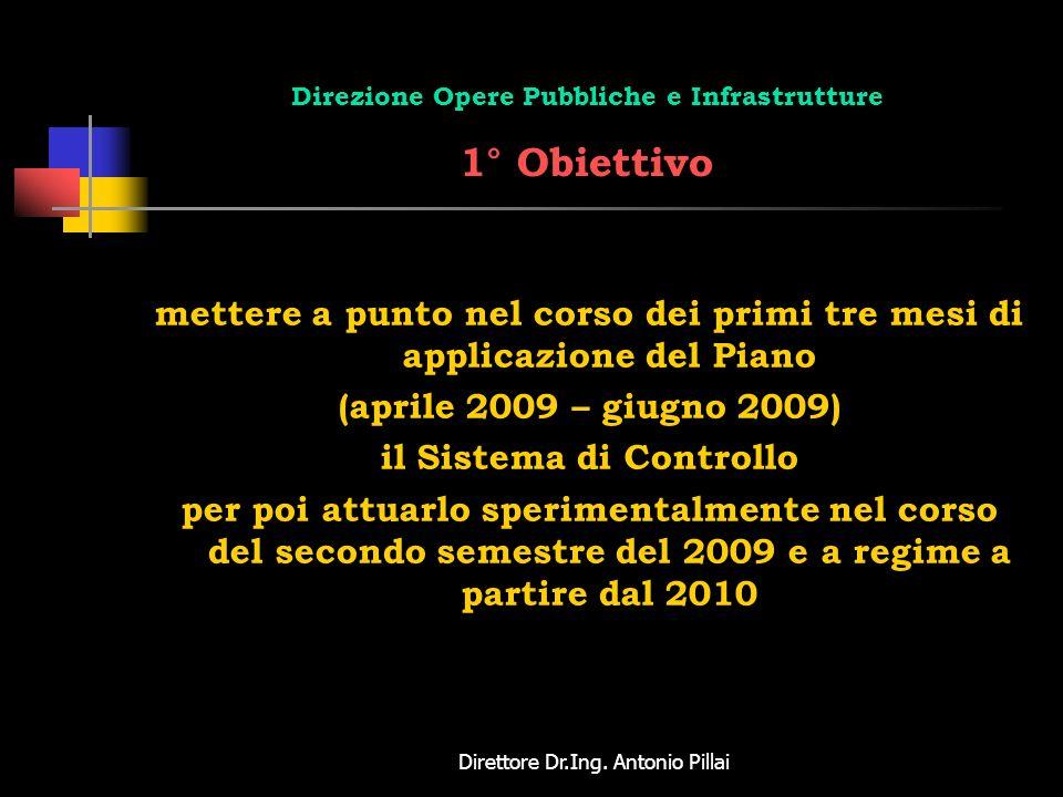 Direttore Dr.Ing. Antonio Pillai Direzione Opere Pubbliche e Infrastrutture 1° Obiettivo mettere a punto nel corso dei primi tre mesi di applicazione