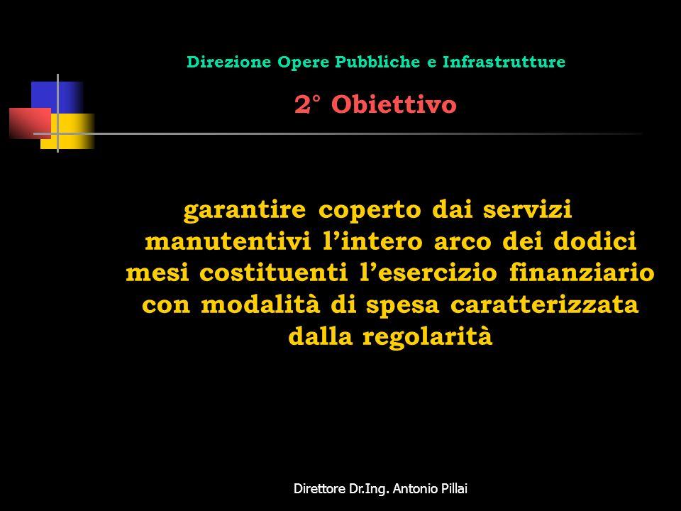 Direttore Dr.Ing. Antonio Pillai Direzione Opere Pubbliche e Infrastrutture 2° Obiettivo garantire coperto dai servizi manutentivi lintero arco dei do