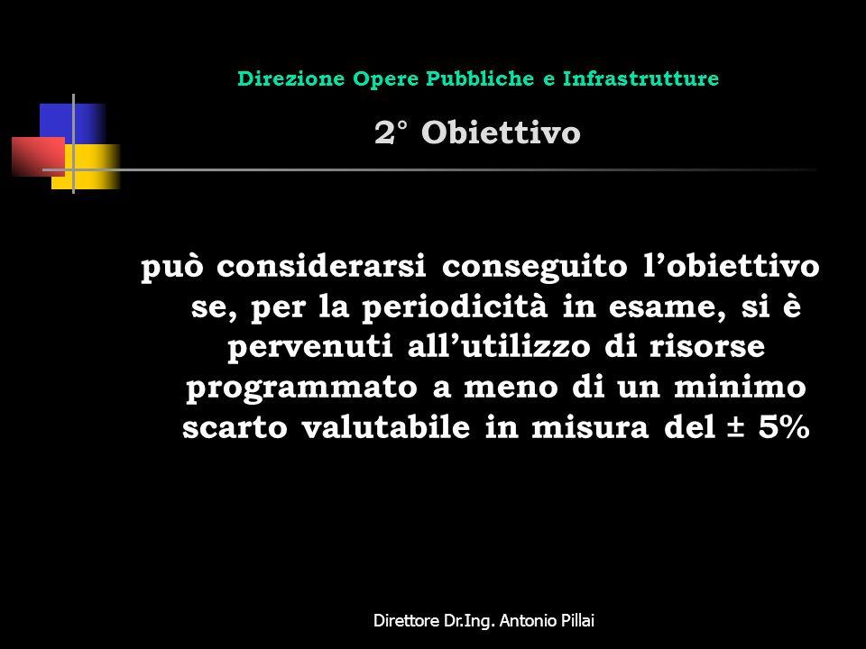 Direttore Dr.Ing. Antonio Pillai Direzione Opere Pubbliche e Infrastrutture 2° Obiettivo può considerarsi conseguito lobiettivo se, per la periodicità