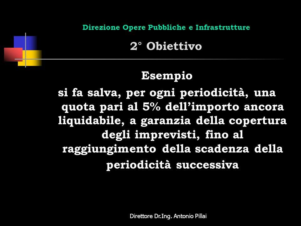 Direttore Dr.Ing. Antonio Pillai Direzione Opere Pubbliche e Infrastrutture 2° Obiettivo Esempio si fa salva, per ogni periodicità, una quota pari al