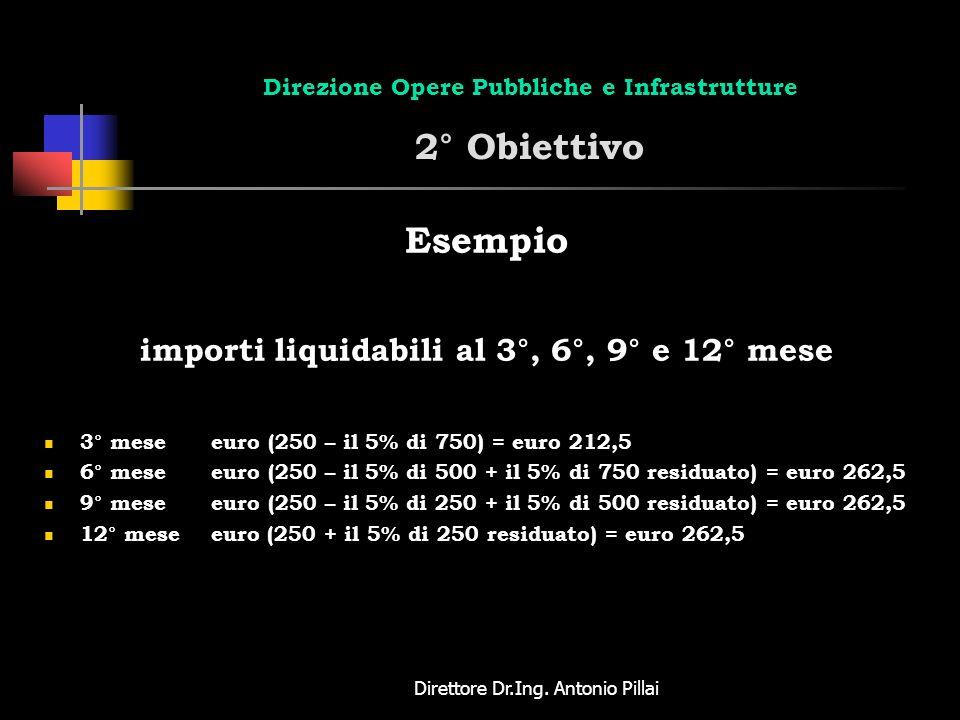 Direttore Dr.Ing. Antonio Pillai Direzione Opere Pubbliche e Infrastrutture 2° Obiettivo Esempio importi liquidabili al 3°, 6°, 9° e 12° mese 3° mese