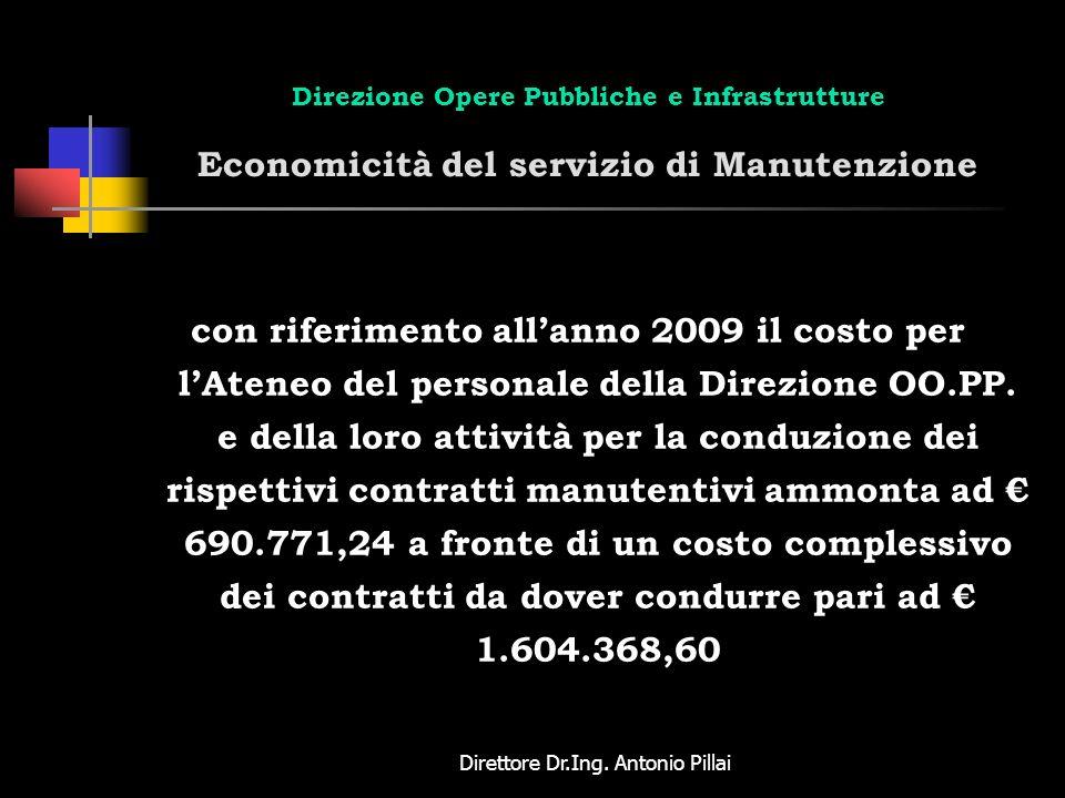 Direttore Dr.Ing. Antonio Pillai Direzione Opere Pubbliche e Infrastrutture Economicità del servizio di Manutenzione con riferimento allanno 2009 il c