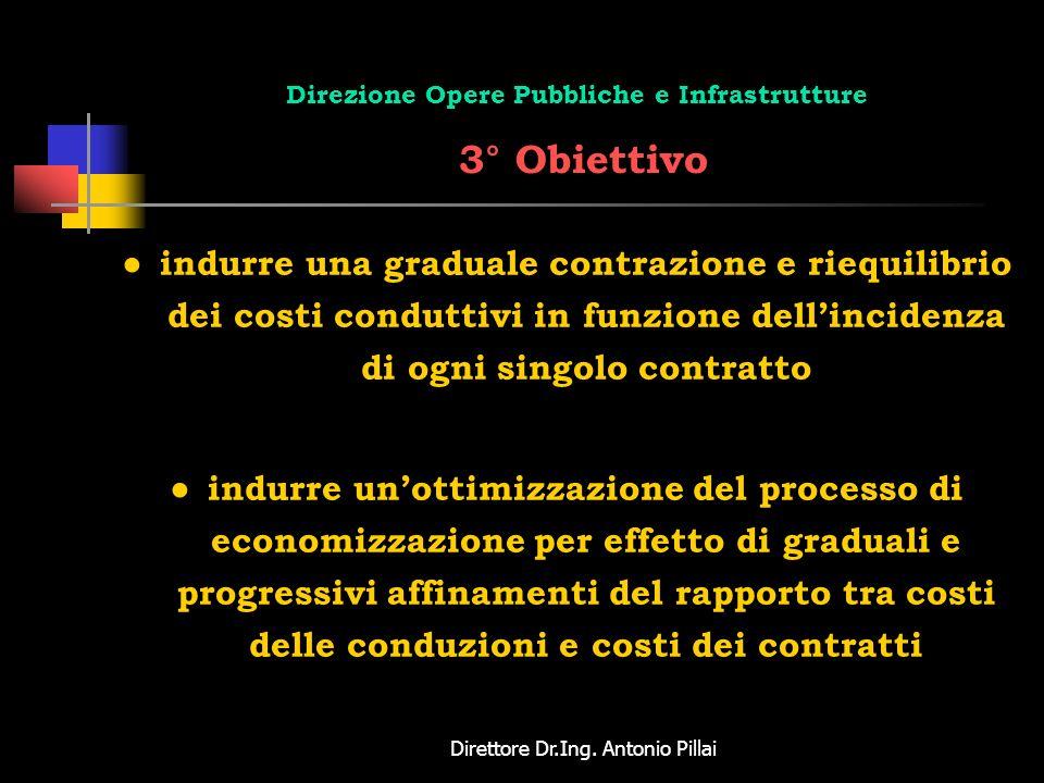 Direttore Dr.Ing. Antonio Pillai Direzione Opere Pubbliche e Infrastrutture 3° Obiettivo indurre una graduale contrazione e riequilibrio dei costi con