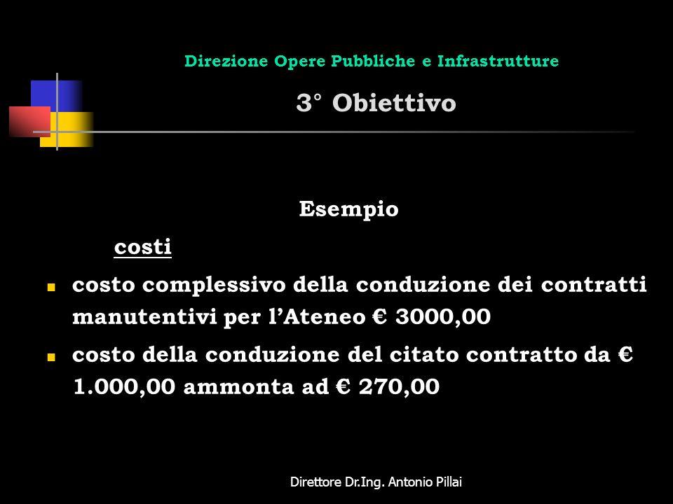 Direttore Dr.Ing. Antonio Pillai Direzione Opere Pubbliche e Infrastrutture 3° Obiettivo Esempio costi costo complessivo della conduzione dei contratt
