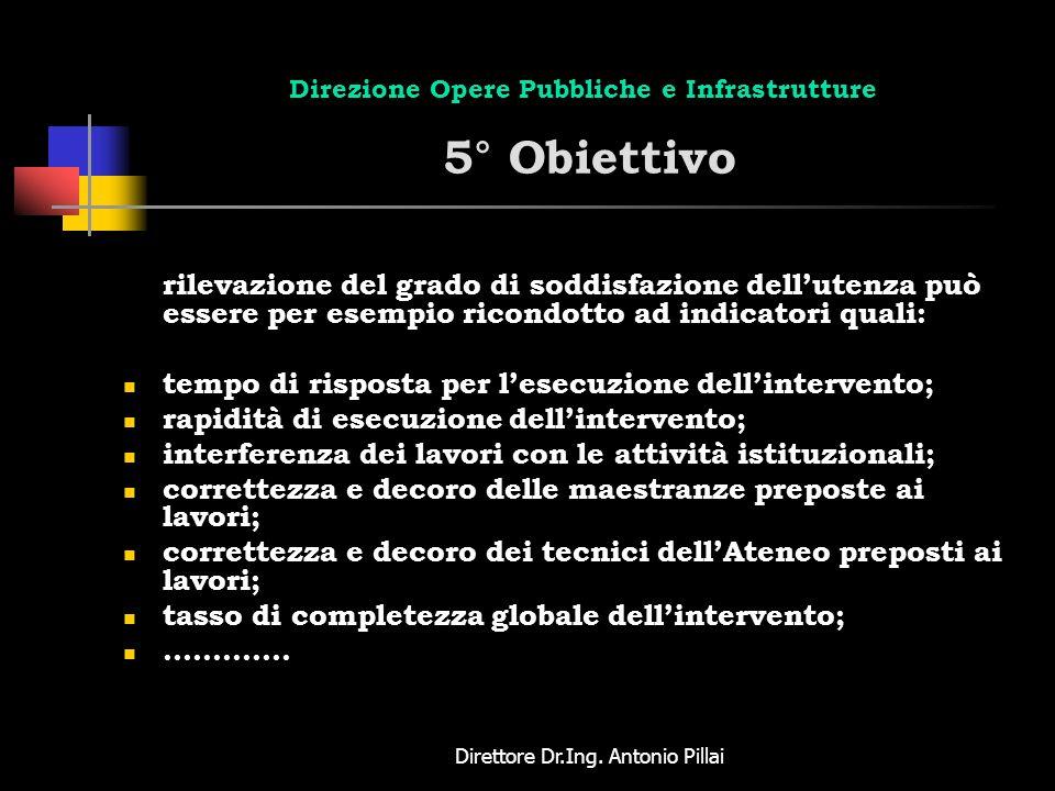 Direttore Dr.Ing. Antonio Pillai Direzione Opere Pubbliche e Infrastrutture 5° Obiettivo rilevazione del grado di soddisfazione dellutenza può essere