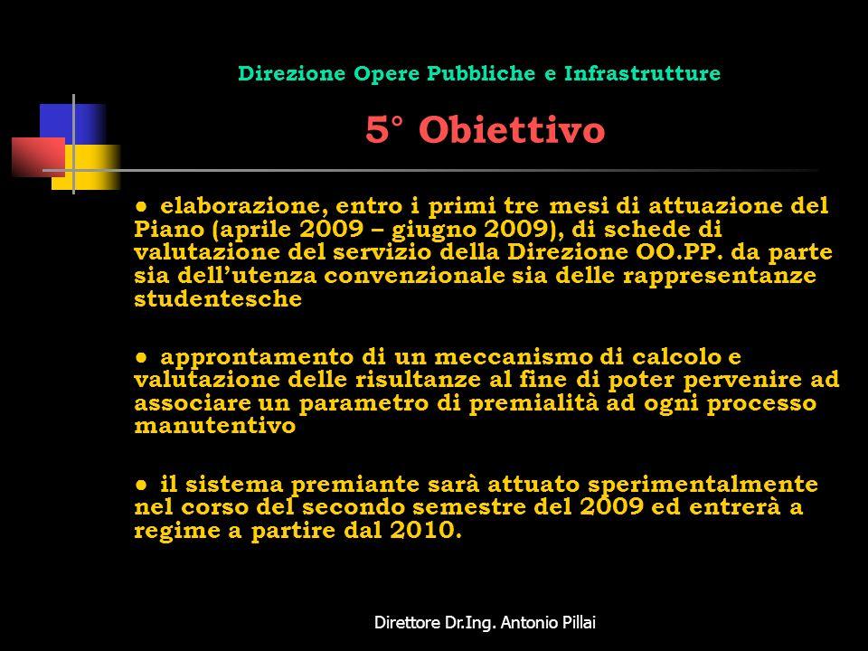 Direttore Dr.Ing. Antonio Pillai Direzione Opere Pubbliche e Infrastrutture 5° Obiettivo elaborazione, entro i primi tre mesi di attuazione del Piano