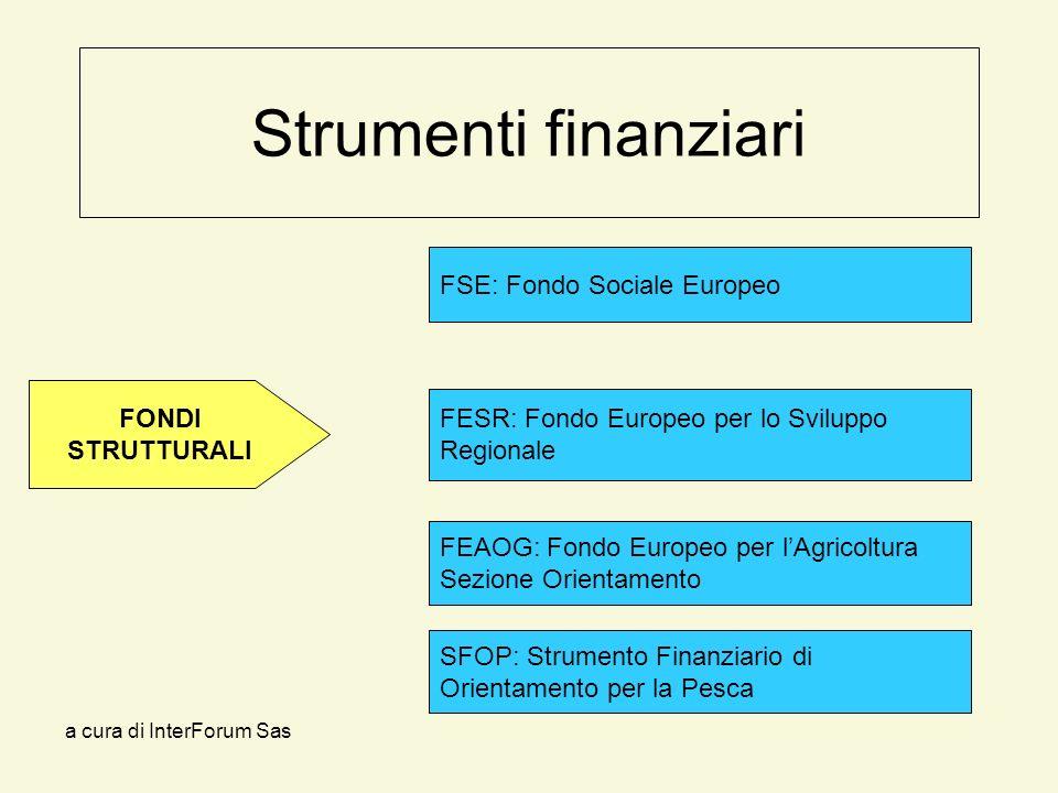 a cura di InterForum Sas Strumenti finanziari FESR: Fondo Europeo per lo Sviluppo Regionale FSE: Fondo Sociale Europeo FEAOG: Fondo Europeo per lAgricoltura Sezione Orientamento FONDI STRUTTURALI SFOP: Strumento Finanziario di Orientamento per la Pesca