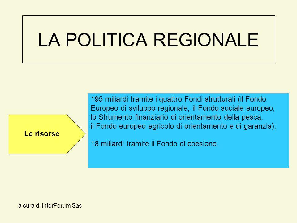 a cura di InterForum Sas LA POLITICA REGIONALE 195 miliardi tramite i quattro Fondi strutturali (il Fondo Europeo di sviluppo regionale, il Fondo sociale europeo, lo Strumento finanziario di orientamento della pesca, il Fondo europeo agricolo di orientamento e di garanzia); 18 miliardi tramite il Fondo di coesione.
