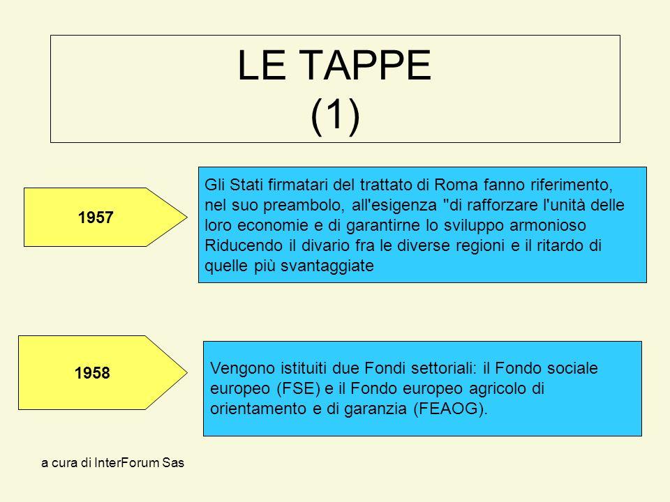 a cura di InterForum Sas LE TAPPE (1) Vengono istituiti due Fondi settoriali: il Fondo sociale europeo (FSE) e il Fondo europeo agricolo di orientamento e di garanzia (FEAOG).