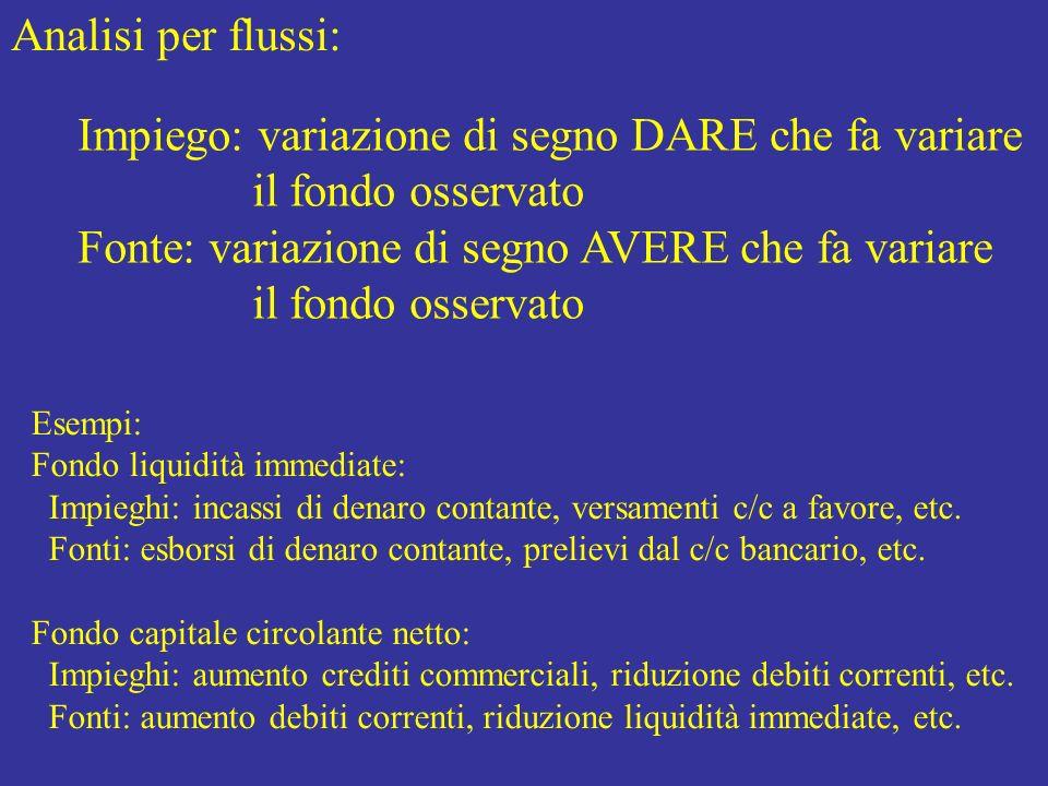 Analisi per flussi: Impiego: variazione di segno DARE che fa variare il fondo osservato Fonte: variazione di segno AVERE che fa variare il fondo osser