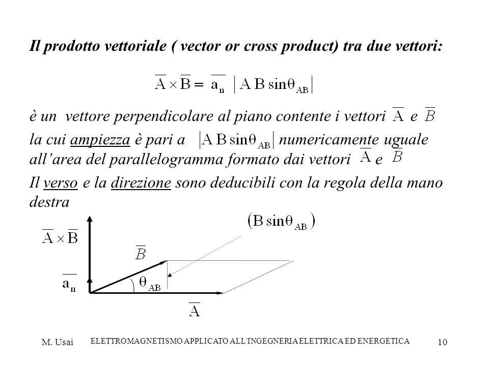 M. Usai ELETTROMAGNETISMO APPLICATO ALL'INGEGNERIA ELETTRICA ED ENERGETICA 10 Il prodotto vettoriale ( vector or cross product) tra due vettori: è un