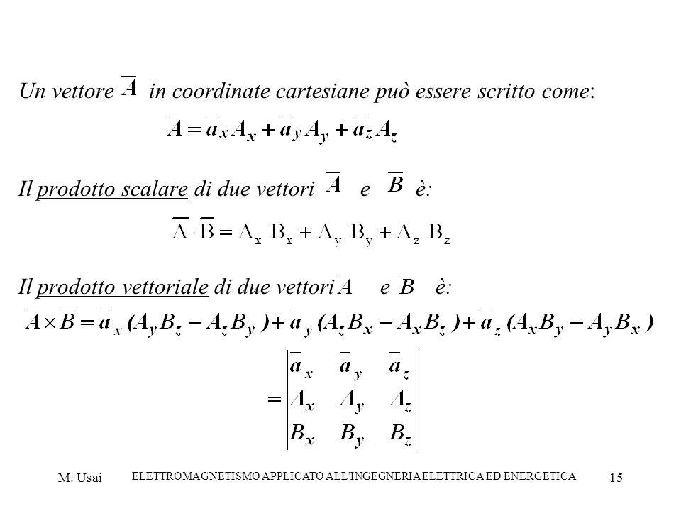 M. Usai ELETTROMAGNETISMO APPLICATO ALL'INGEGNERIA ELETTRICA ED ENERGETICA 15 Un vettore in coordinate cartesiane può essere scritto come: Il prodotto