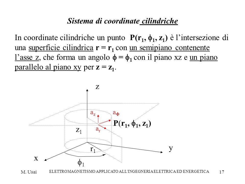 M. Usai ELETTROMAGNETISMO APPLICATO ALL'INGEGNERIA ELETTRICA ED ENERGETICA 17 Sistema di coordinate cilindriche In coordinate cilindriche un punto P(r