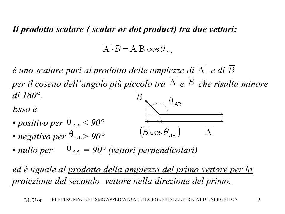 M. Usai ELETTROMAGNETISMO APPLICATO ALL'INGEGNERIA ELETTRICA ED ENERGETICA 8 Il prodotto scalare ( scalar or dot product) tra due vettori: è uno scala