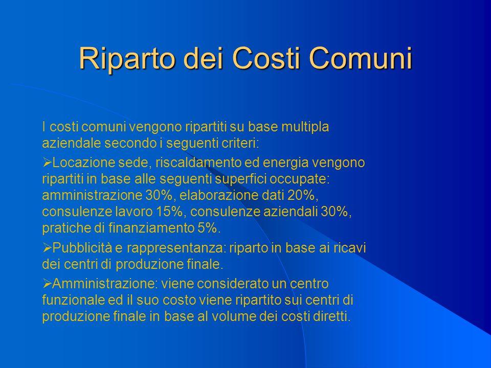 Riparto dei Costi Comuni I costi comuni vengono ripartiti su base multipla aziendale secondo i seguenti criteri: Locazione sede, riscaldamento ed ener