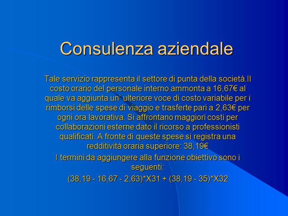 Consulenza aziendale Tale servizio rappresenta il settore di punta della società.Il costo orario del personale interno ammonta a 16,67 al quale va agg