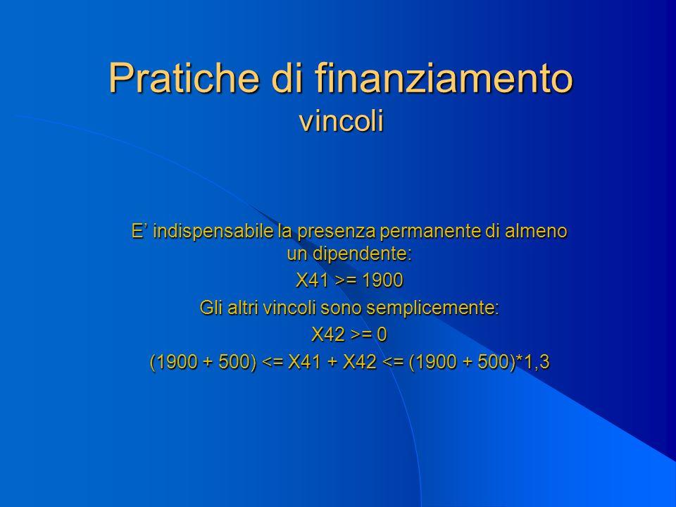 Pratiche di finanziamento vincoli E indispensabile la presenza permanente di almeno un dipendente: X41 >= 1900 Gli altri vincoli sono semplicemente: X42 >= 0 (1900 + 500) <= X41 + X42 <= (1900 + 500)*1,3