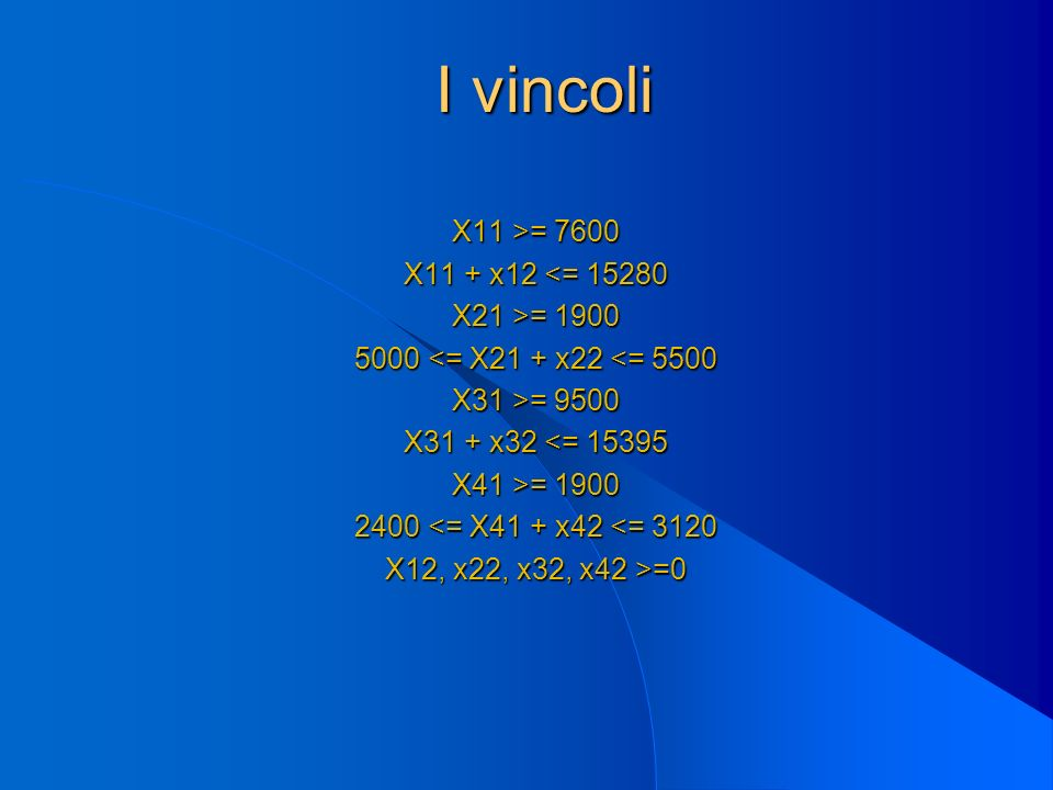 I vincoli X11 >= 7600 X11 + x12 <= 15280 X21 >= 1900 5000 <= X21 + x22 <= 5500 X31 >= 9500 X31 + x32 <= 15395 X41 >= 1900 2400 <= X41 + x42 <= 3120 X1