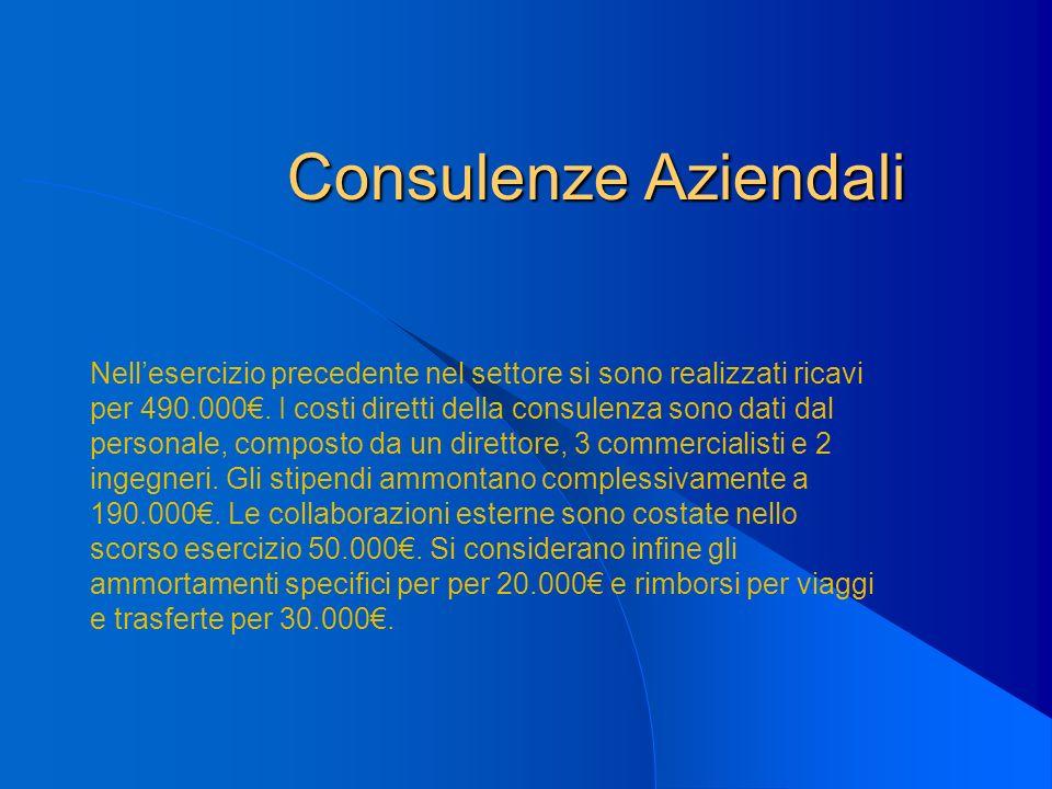 Consulenze Aziendali Nellesercizio precedente nel settore si sono realizzati ricavi per 490.000. I costi diretti della consulenza sono dati dal person