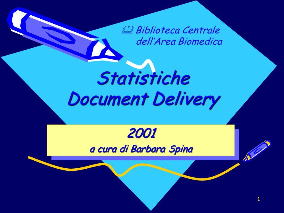 12 Statistiche DD 2001 Il numero di documenti che la Biblioteca Biomedica ha fornito in fotocopia e in formato elettronico ovvero 4826 può essere suddiviso in 2 categorie di dati corrispondenti alla tipologia delle strutture a cui sono stati forniti.
