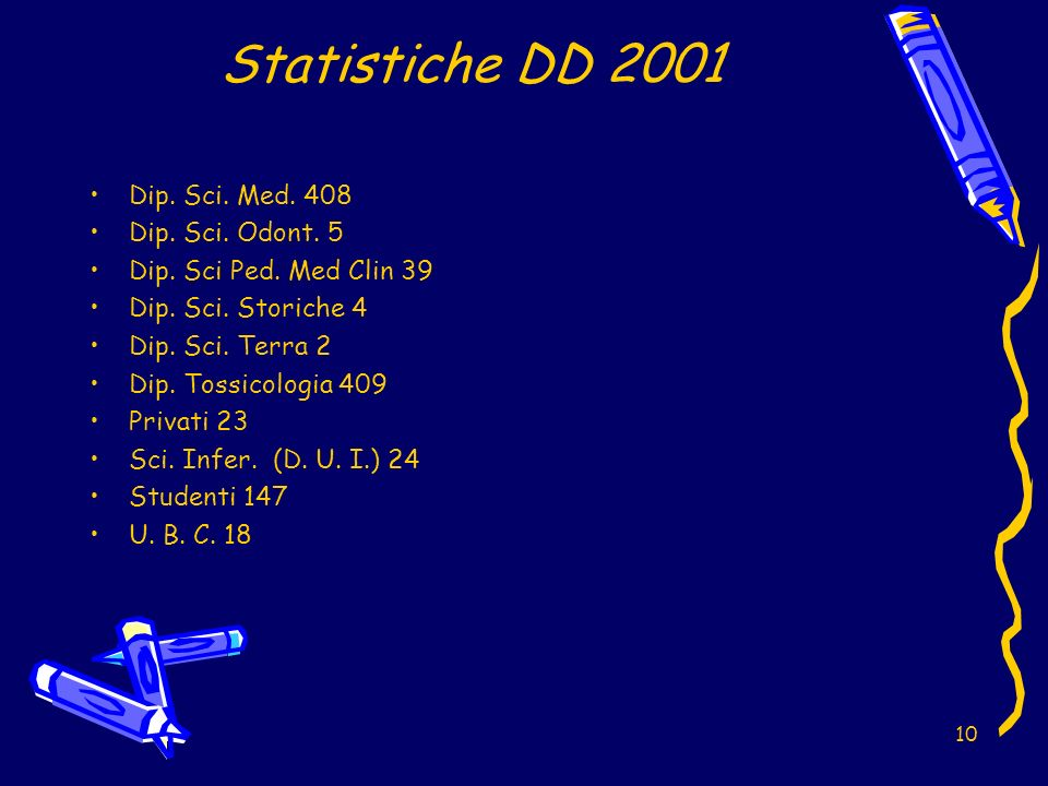 10 Statistiche DD 2001 Dip. Sci. Med. 408 Dip. Sci.