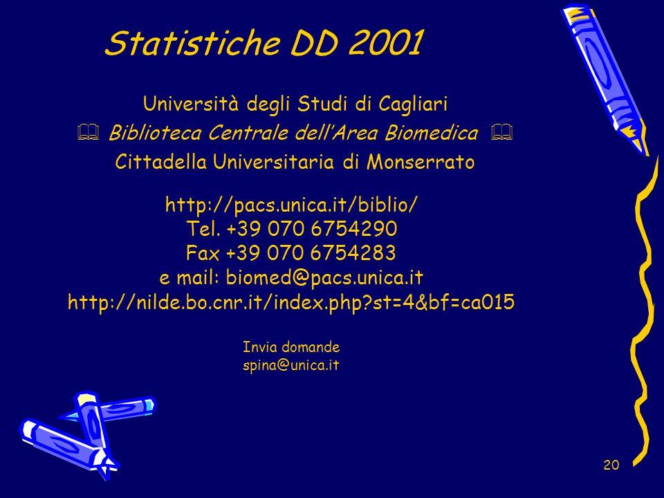 20 Statistiche DD 2001 Università degli Studi di Cagliari Biblioteca Centrale dellArea Biomedica Cittadella Universitaria di Monserrato http://pacs.unica.it/biblio/ Tel.