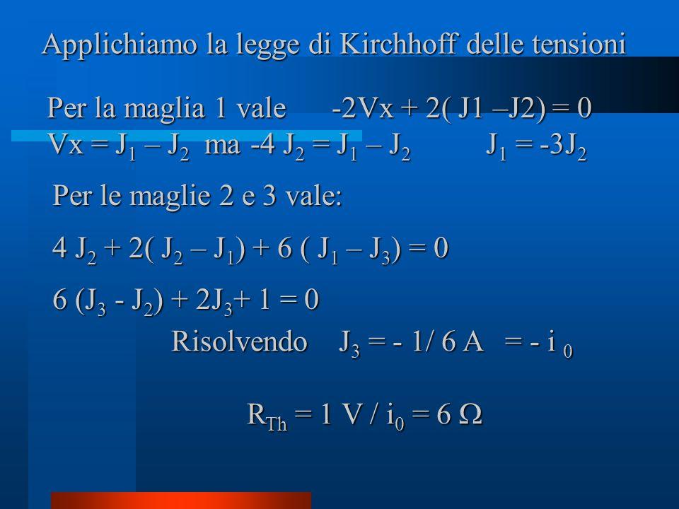 Applichiamo la legge di Kirchhoff delle tensioni Per le maglie 2 e 3 vale: 4 J 2 + 2( J 2 – J 1 ) + 6 ( J 1 – J 3 ) = 0 6 (J 3 - J 2 ) + 2J 3 + 1 = 0 Risolvendo J 3 = - 1/ 6 A = - i 0 R Th = 1 V / i 0 = 6 R Th = 1 V / i 0 = 6 Per la maglia 1 vale -2Vx + 2( J1 –J2) = 0 Vx = J 1 – J 2 ma -4 J 2 = J 1 – J 2 J 1 = -3J 2