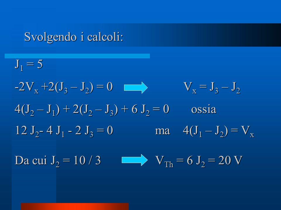 Svolgendo i calcoli: J 1 = 5 -2V x +2(J 3 – J 2 ) = 0 V x = J 3 – J 2 4(J 2 – J 1 ) + 2(J 2 – J 3 ) + 6 J 2 = 0 ossia 12 J 2 - 4 J 1 - 2 J 3 = 0 ma 4(J 1 – J 2 ) = V x Da cui J 2 = 10 / 3 V Th = 6 J 2 = 20 V