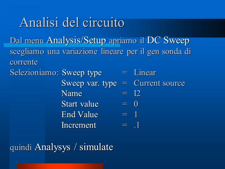 Dal menu Analysis/Setup apriamo il DC Sweep scegliamo una variazione lineare per il gen sonda di corrente Selezioniamo: Sweep type = Linear Sweep var.