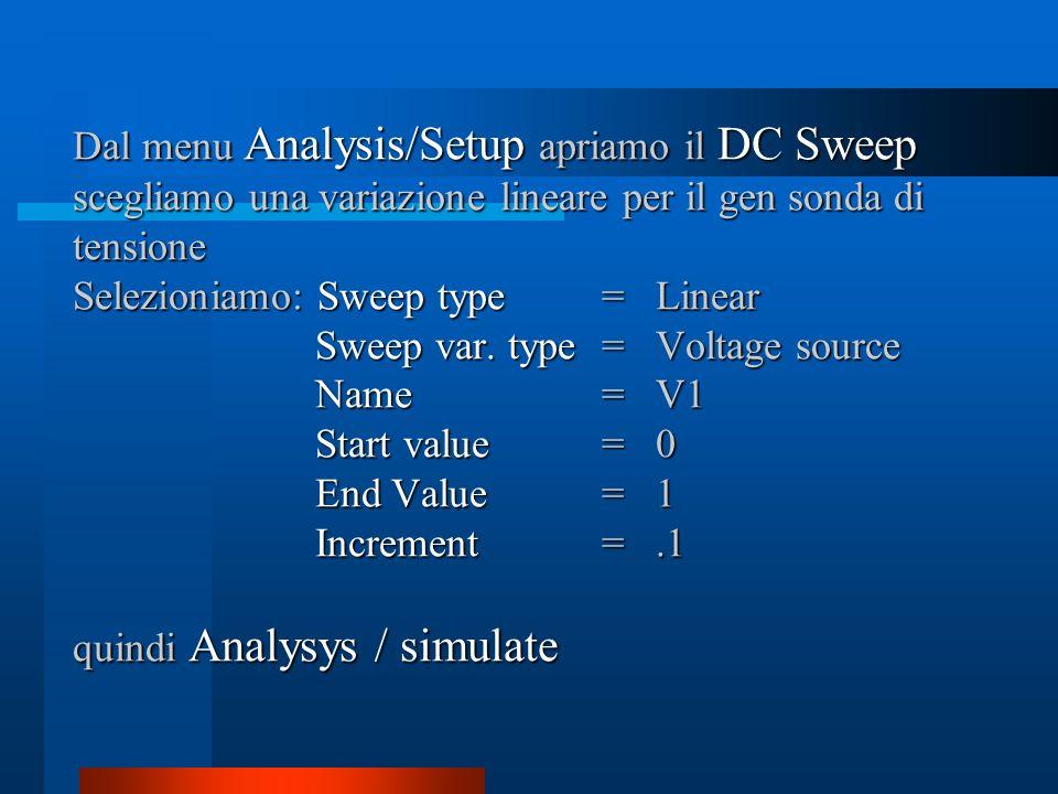 Dal menu Analysis/Setup apriamo il DC Sweep scegliamo una variazione lineare per il gen sonda di tensione Selezioniamo: Sweep type = Linear Sweep var.
