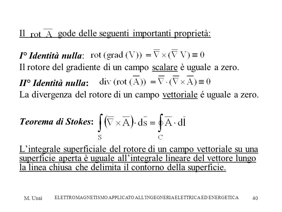 M. Usai ELETTROMAGNETISMO APPLICATO ALL'INGEGNERIA ELETTRICA ED ENERGETICA 40 Il gode delle seguenti importanti proprietà: I° Identità nulla: Il rotor