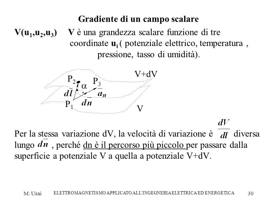 M. Usai ELETTROMAGNETISMO APPLICATO ALL'INGEGNERIA ELETTRICA ED ENERGETICA 30 Gradiente di un campo scalare V(u 1,u 2,u 3 ) V è una grandezza scalare