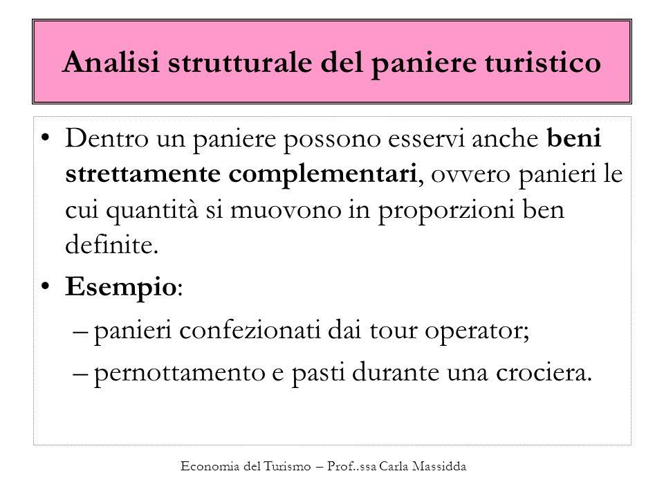 Economia del Turismo – Prof..ssa Carla Massidda Analisi strutturale del paniere turistico Dentro un paniere possono esservi anche beni strettamente complementari, ovvero panieri le cui quantità si muovono in proporzioni ben definite.