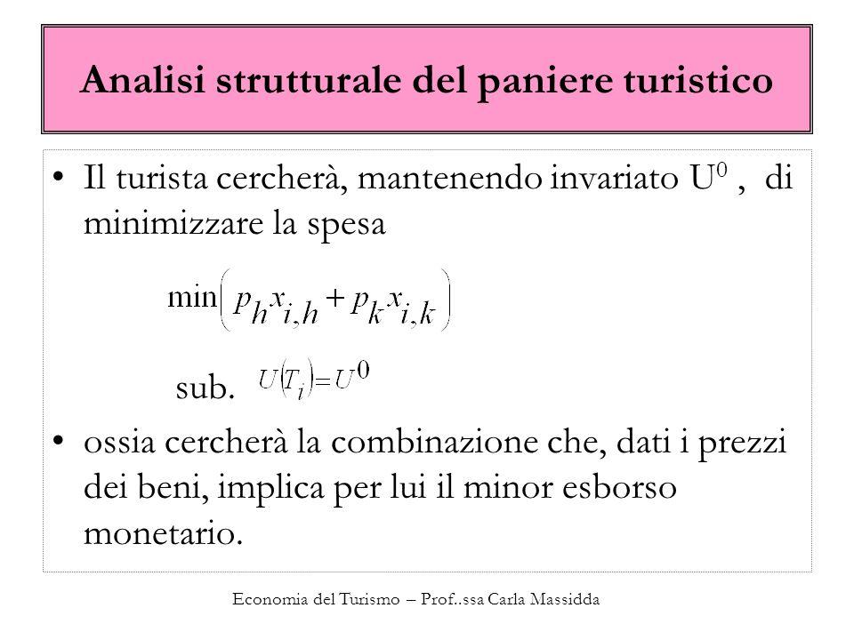 Economia del Turismo – Prof..ssa Carla Massidda Analisi strutturale del paniere turistico Il turista cercherà, mantenendo invariato U 0, di minimizzare la spesa sub.