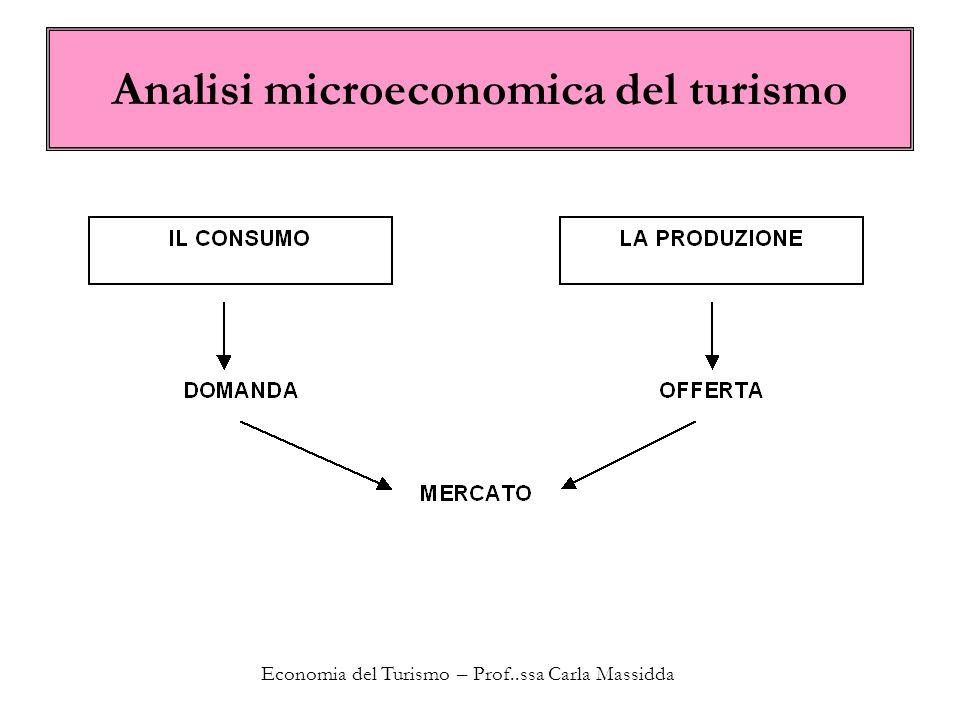 Economia del Turismo – Prof..ssa Carla Massidda Analisi microeconomica del turismo Il consumo E importante precisare: il tipo di spesa turistica che si intende analizzare il concetto di paniere turistico il modello teorico di riferimento