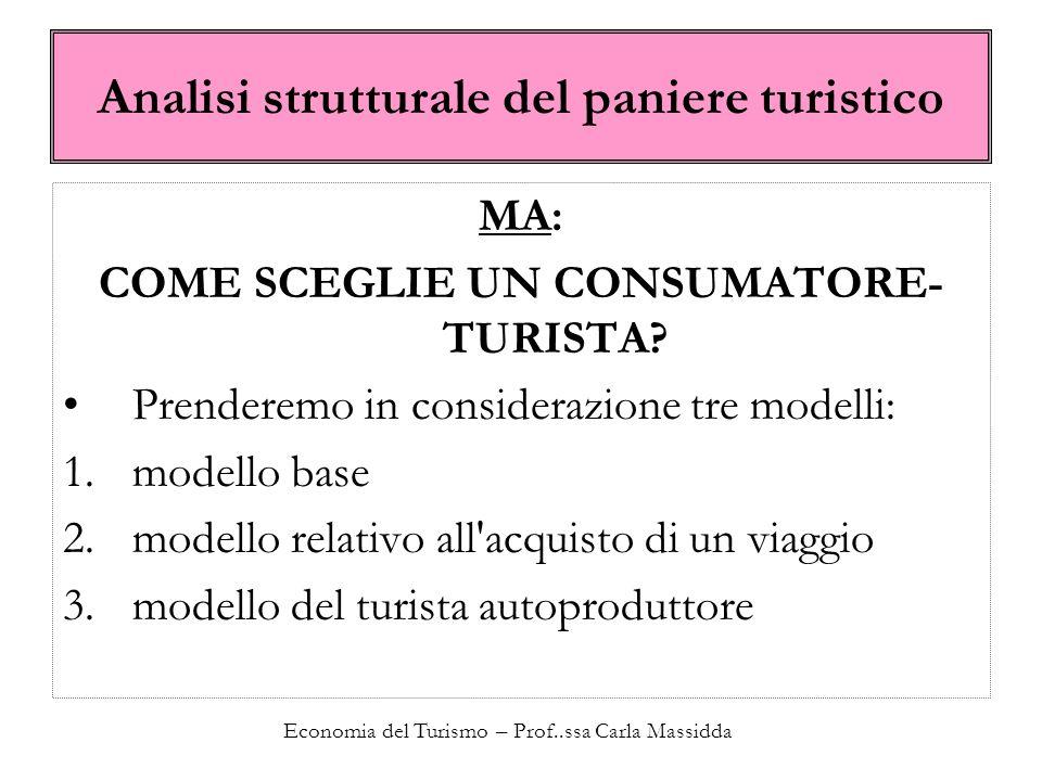 Economia del Turismo – Prof..ssa Carla Massidda Analisi strutturale del paniere turistico MA: COME SCEGLIE UN CONSUMATORE- TURISTA.