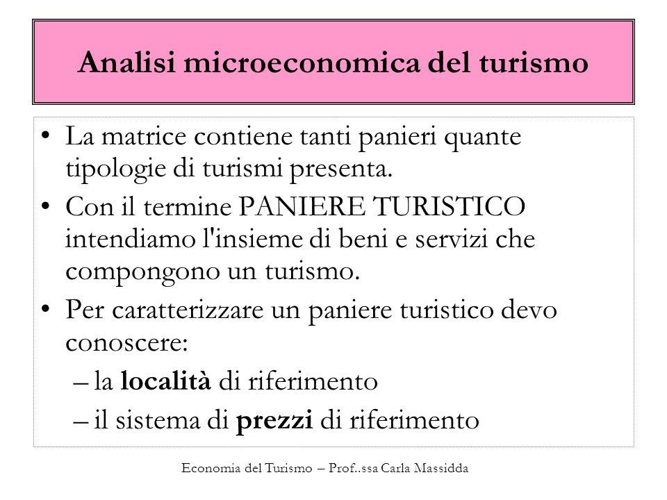 Economia del Turismo – Prof..ssa Carla Massidda Analisi microeconomica del turismo La matrice contiene tanti panieri quante tipologie di turismi presenta.